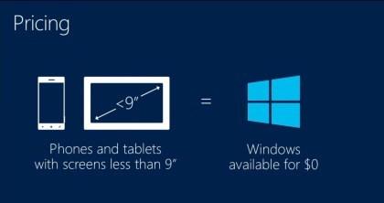 Windows Pricing