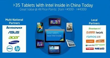 Windows 8.1 Update bringt 100-Dollar-Tablets