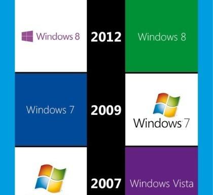 Windows Versionen von 1985 bis heute