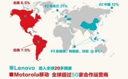 Lenovo Strategie für 2014 (chinesisch)