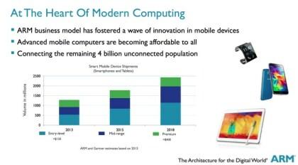 ARM: 20 Dollar Smartphones kommen