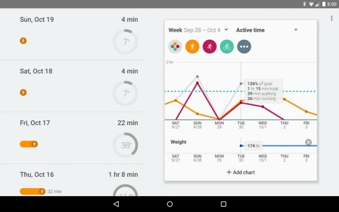 Google I/O: Google Fit