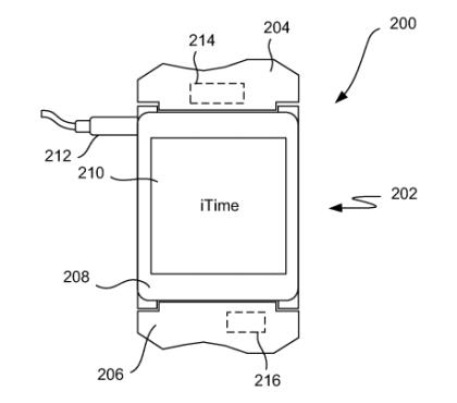 iTime Patentantrag von Apple