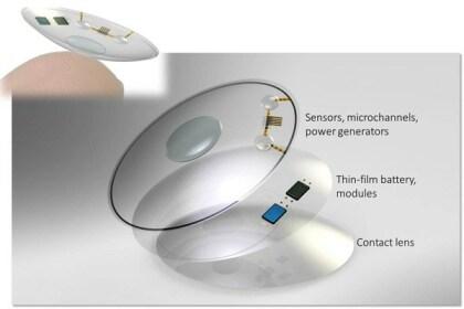 KIST Diabetiker Kontaktlinse