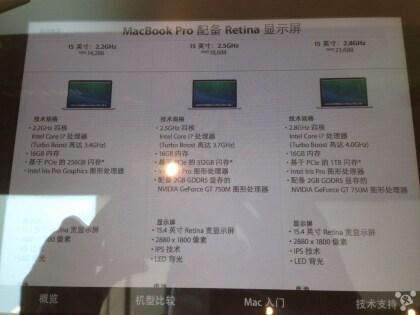 Leak: Neue MacBook Pro Reihe (BBS Feng)