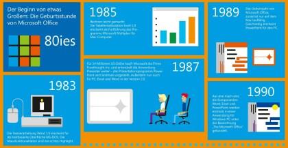 Microsoft Office in den 80ern