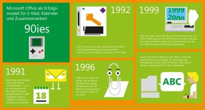 Microsoft Office in den 90ern