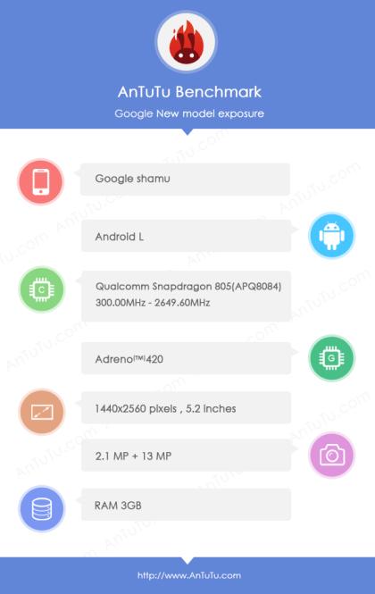 "Google ""Shamu"" bei AnTuTu"