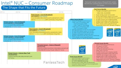 Intel NUC 2.0 Roadmap (Fanless Tech)