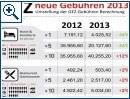 GEZ: Neue Gebühren 2013 (Gewerblich)