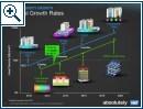 HAMR-Verfahren für Festplatten