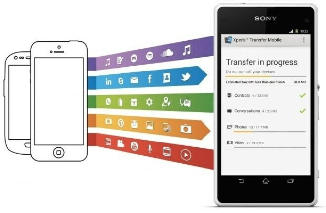 Xperia Transfer Mobile App