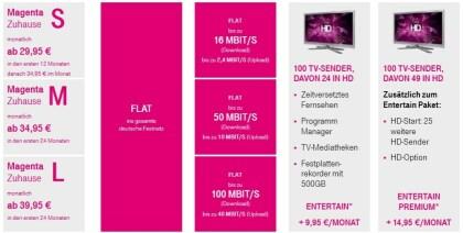 Deutsche Telekom: Magenta Zuhause
