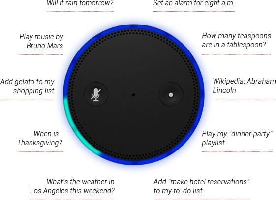 So Kann Euch Amazons Alexa Beim Kochen Helfen