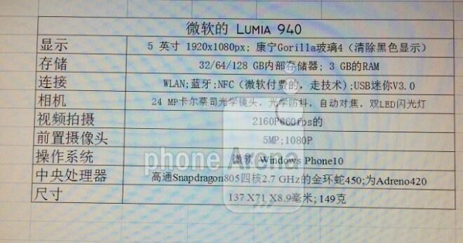 Lumia 940-Leak