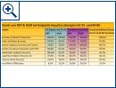 AV-Test: Prüfung auf ASLR und DEP - Bild 4