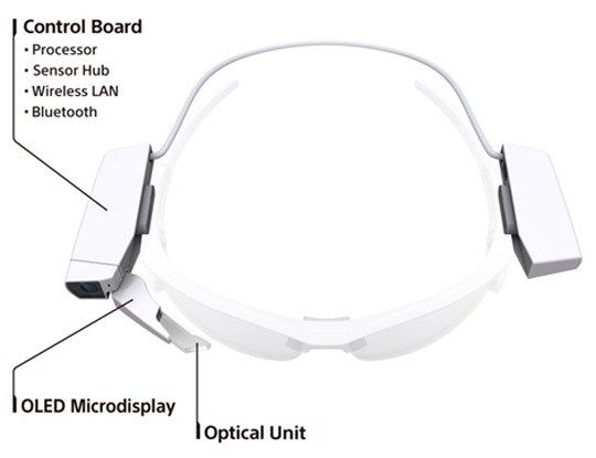 Sony SmartEyeGlass Attach