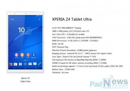 Xperia Z4 Ultra Tablet Leak von Padnews