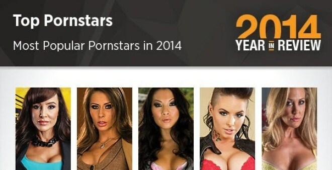Pornhub: Das Jahr 2014