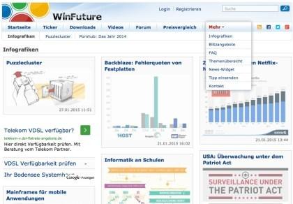 Infografiken auf WinFuture.de