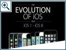 Die Entwicklung von iOS 1 bis iOS 8