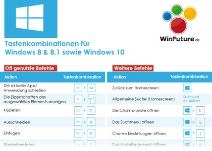 Tastenkombinationen für Windows 8 bis Windows 10