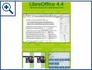 Neuerungen in LibreOffice 4.4