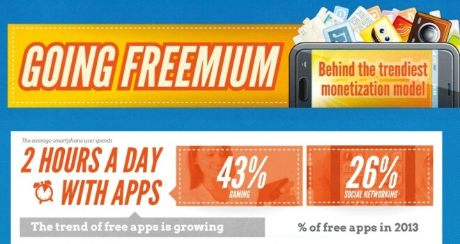 Geschäftsmodell Freemium