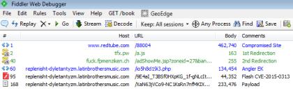Malware bei RedTube