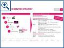 Deutsche Telekom: Netzausbau-Planungen