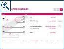 Deutsche Telekom: Netzausbau-Planungen - Bild 3