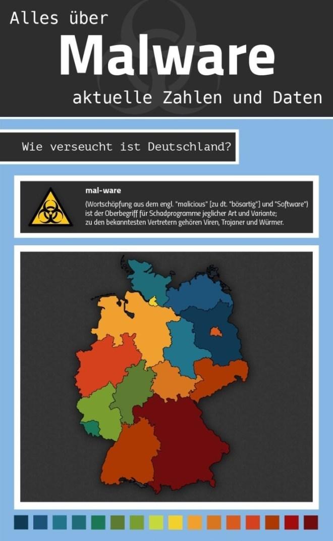 Malware: Wie infiziert ist Deutschland?