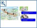 Fujitsus neue Bilderkennung