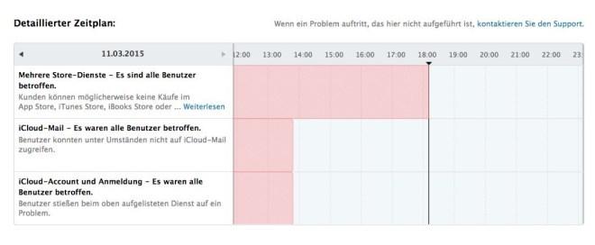 Apple Dienste-Ausfall