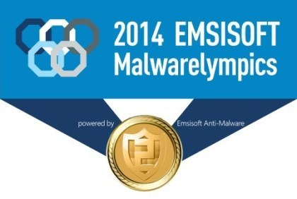 Malware 2014