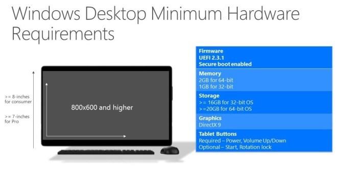 Windows 10 auf der WinHEC