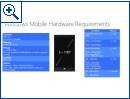 Windows 10 Systemanforderungen