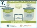 Installer Hijacking