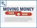 Die Geschichte der Geld-Transfers