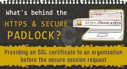 Wie funktionier SSL?