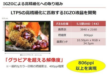 Sharp Igzo 4K-5,5-Zoll-Display
