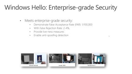 Windows 10 mit Support für Iris-Scanner & 3D-Kameras