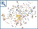 Daten der Emoji-Studie