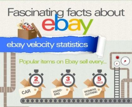 eBay: Ein dynamischer Markt für alles