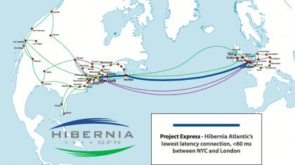 Hibernia Networks-Kabelsystem