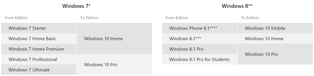 Windows-10-Upgrade-Reservierung-14331711