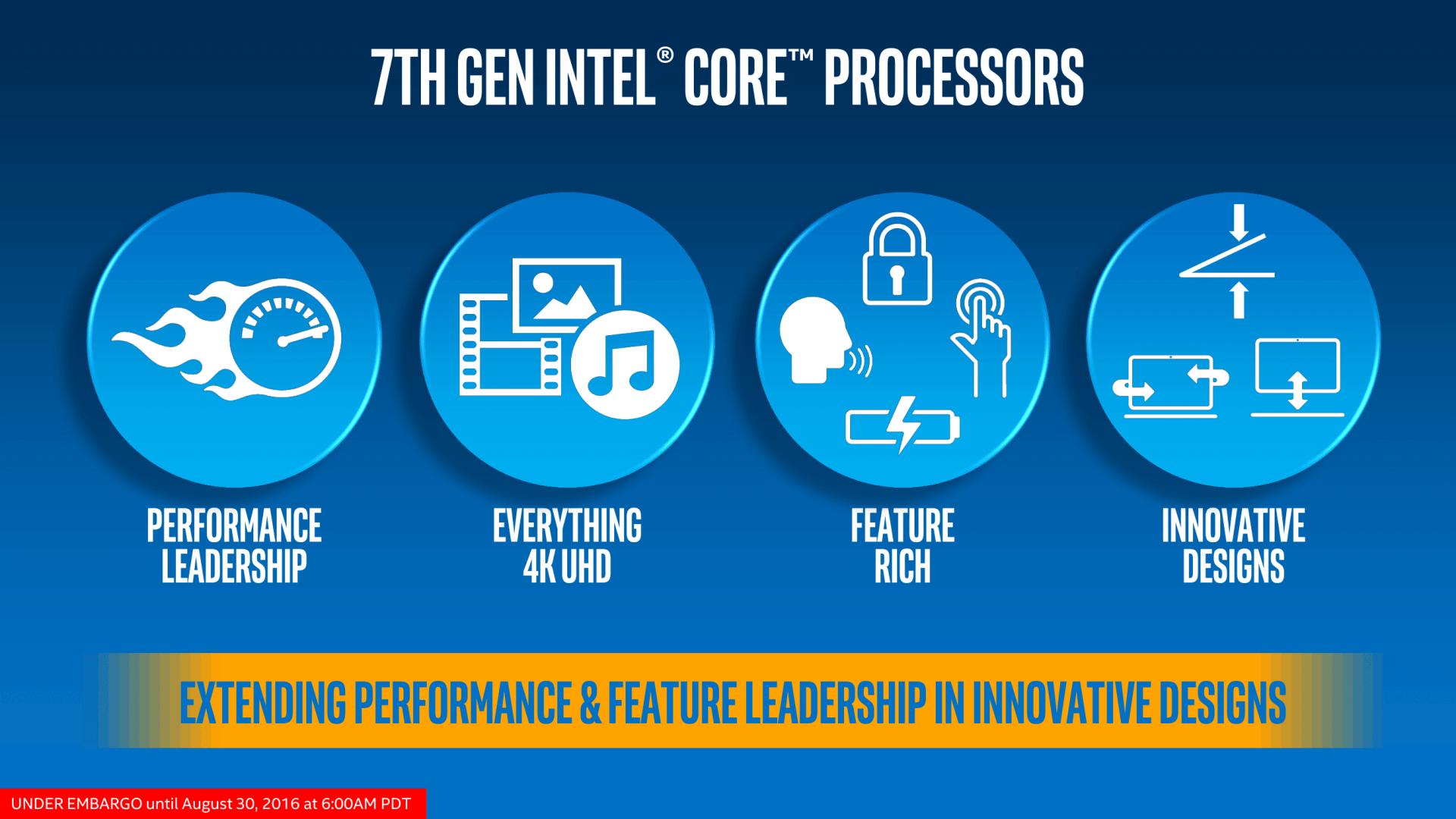 Gigabyte Z270x Gaming 9 Mit Intel Kaby Lake I5 7600k Getestet Gaz270x Socket 1151
