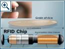 RFID-Chip unter der Haut