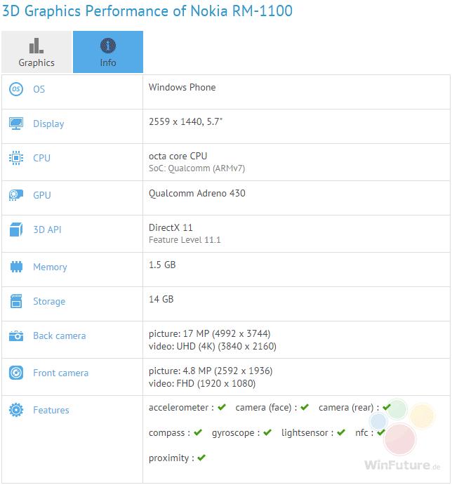 Microsoft Lumia RM-1100