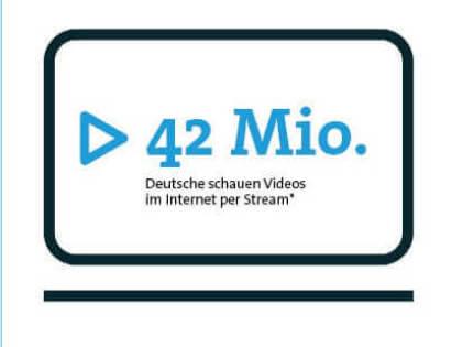 Nutzung von Streaming-Angeboten